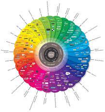 herramientas-para-ganar-dinero-online